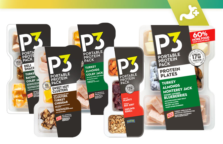 P3 Portable Protein Packs: Reviewing the 2020 Research